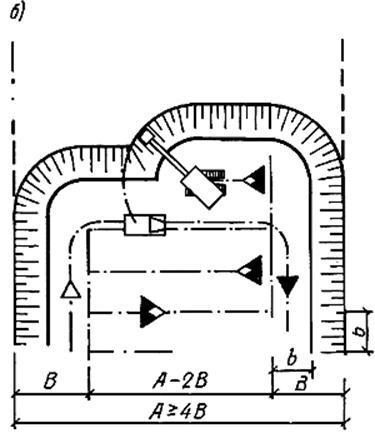 Схемы проходок одноковшового