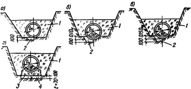 Укладка безнапорных труб