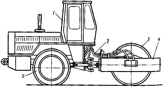 Схема дорожного катка