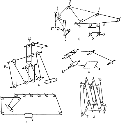 Башенные краны типа КБ-408