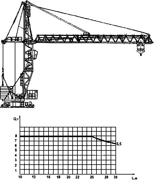 БАШЕННЫЙ КРАН КБМ-401П-41
