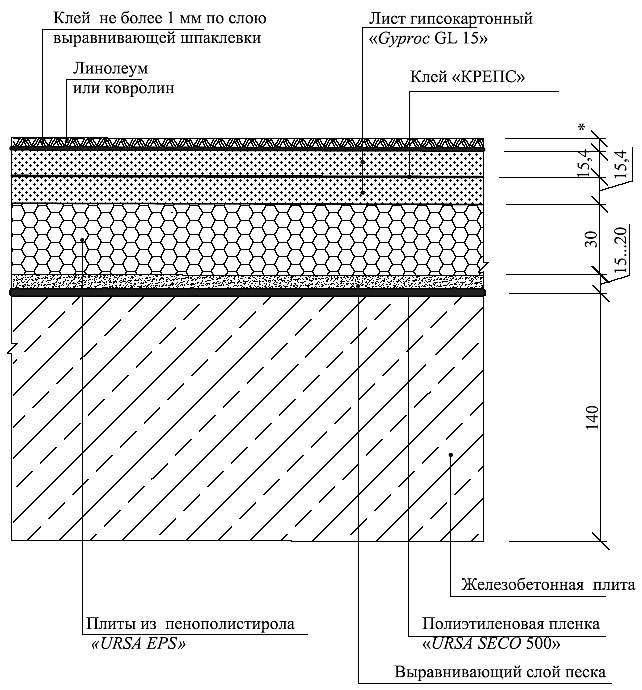 Железобетонная плита по 4 железобетонный комбинат рязань