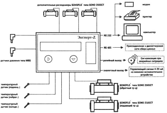 Схема расходомера рсц
