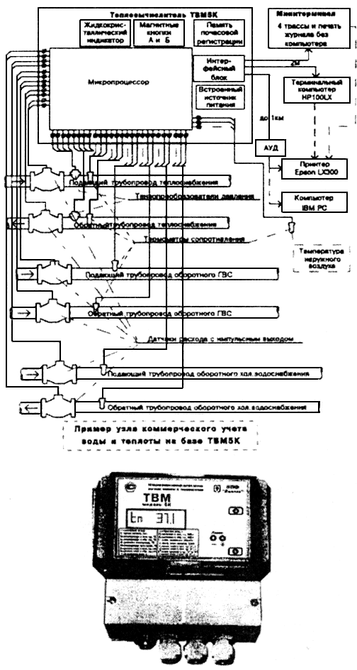 Теплосчетчик х 12 инструкция