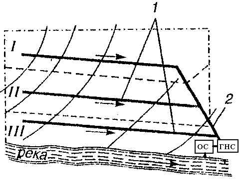 схема сетей водоотведения.