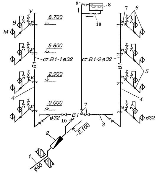 Схема внутреннего водопровода