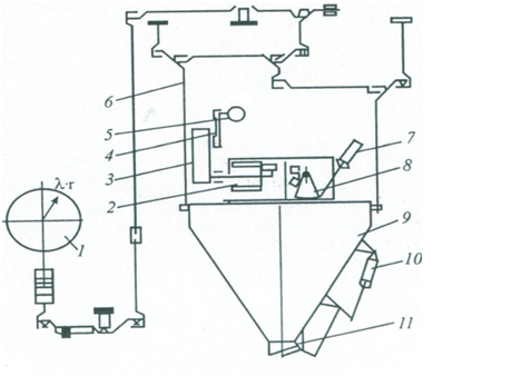 Кинематическая схема дозатора