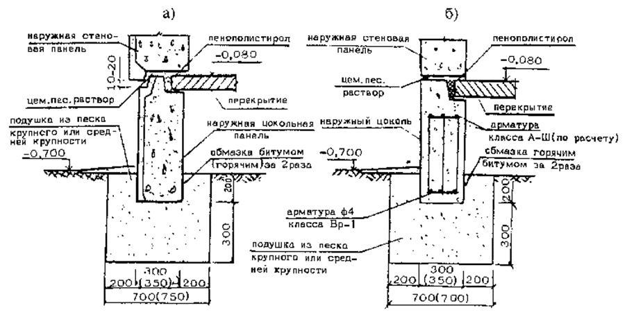 П88 Плита перекрытия лотков  ГОСТ серия 300612872