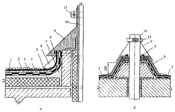 Жидкая резина гидроизоляция технониколь