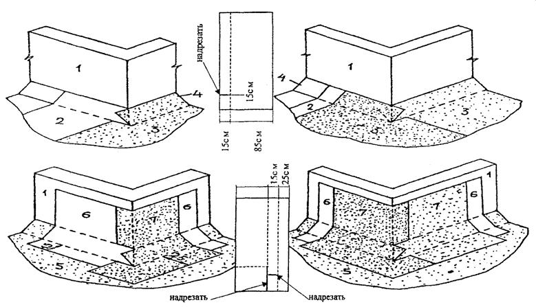 Описание гидроизоляция полов