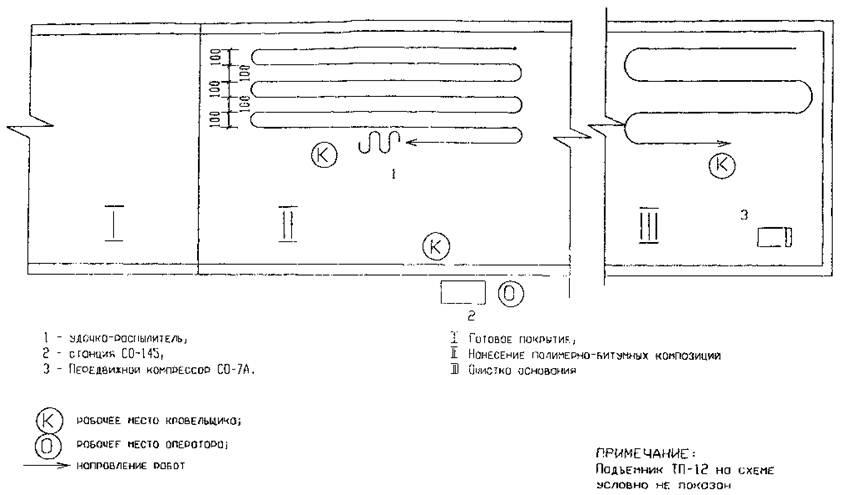 Рис. 1. Схема устройства кровельного покрытия.