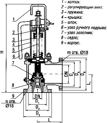 Клапан предохранительный пружинный, Рраб 0,8 МПа
