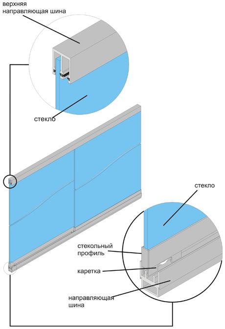 Система безрамного остекления metropol - стройсервис - обору.