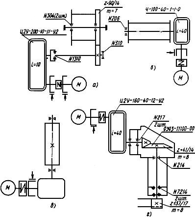 Кран абкс-6 на шасси автомобиля камаз-53213 в рабочем положении