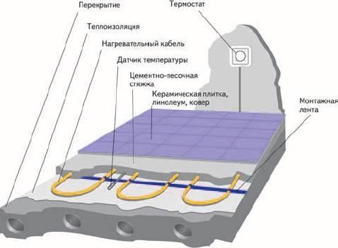 Ремонт термопары газовых плНаряды для лета своими