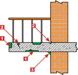 Гидроизоляция и восстановление балконов козырьков - стройсер.