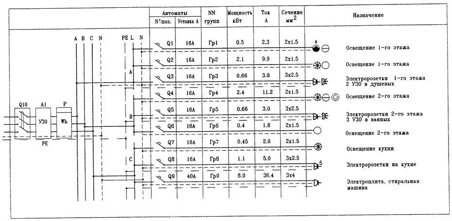 Типовая однолинейная схема для 5 этажного 3-х секционного дома, достроенного до 6 - 9 этажей.  Поз.  Q1-Q8.