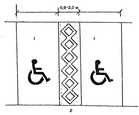 Размеры машиноместа для инвалидов этот