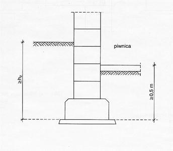 Шумоизоляцией деревянная перегородка с