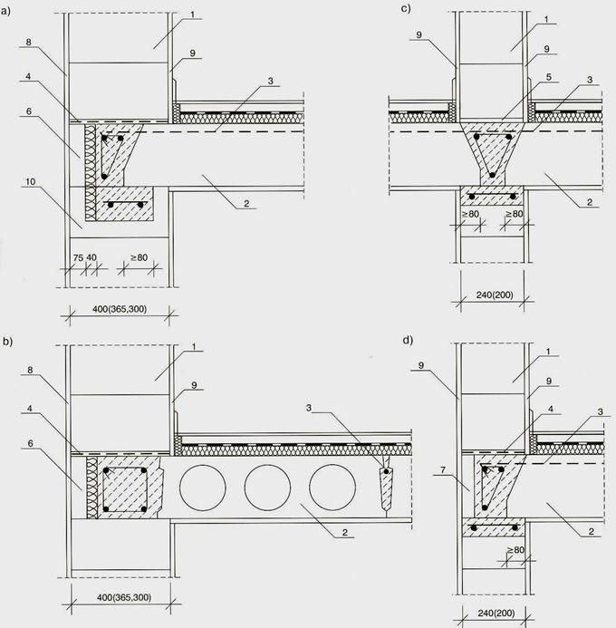 Ytong стены из газобетона - стройсервис - оборудование для п.