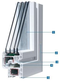 Х камерные пластиковые окна | Балконная компания
