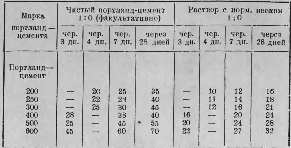 Полистиролбетон состав и пропорции своими руками 18