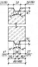 ГОСТ  6428-83 (попр. 1986, 1989)