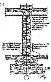 04 Фундаменты