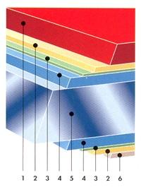 Сэндвич-панели стеновые трехслойные с утеплением из минеральной ваты