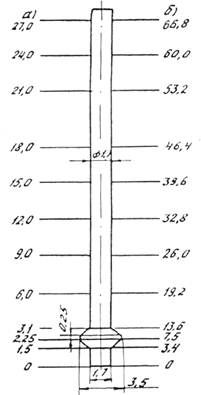 ВСН 165-85