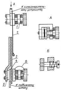 ГОСТ 15140-78 (1995, с изм. 1 1982, 2 1986, 3 1991)