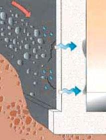 Раздел С.1.1 Строительство зданий и сооружений Стены Защита