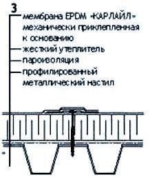 3. Система с механическим закреплением мембраны