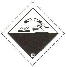 ГОСТ 19433-88 (1996)