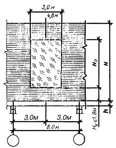 ГОСТ 24893.0-81 (1988)