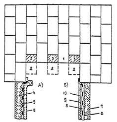 ВСН 104-93
