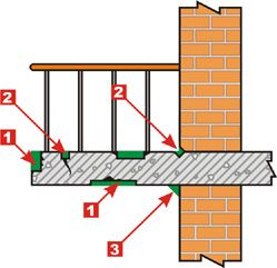 гидроизоляция и восстановление балконов, козырьков