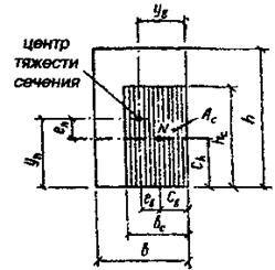 СНиП II-22-81 (1995)
