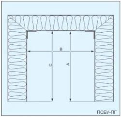 Вертикальная угловая сэндвич панель ПСБУ-ПГ