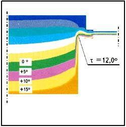 Пароизоляционная уплотнительная лента ILLBRUCK FENSTERFOLIE INNEN Гидроизоляционная паропроницаемая лента ILLBRUCK FENSTERFOLIE AUSSEN