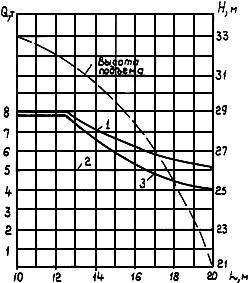КБ-302А (КБ-100.1А)
