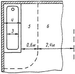 ГОСТ Р 50571.11-96 (МЭК 364-7-701-84)
