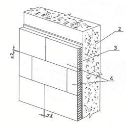 Изнутри жидкая теплоизоляция видео стен для