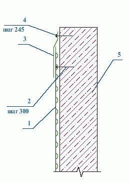 Мембраны системы Тефонд Пропуск анкера через гидроизоляцию