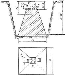 ВСН 208-89