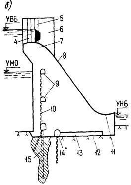 СНиП 2.06.06-85 (с изм. 1 1987)