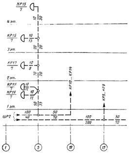 ГОСТ 21.603-80