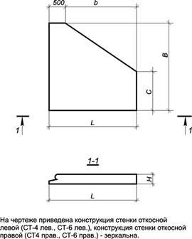 Стенка откосная СТ4 л/пр, СТ6 л/пр, 3.501.1-144