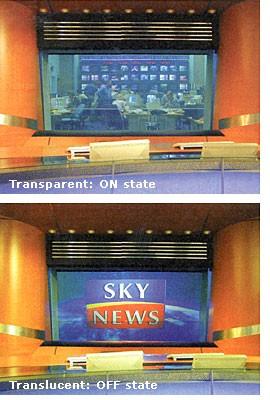 Стекло SGG PRIVA-LITE с регулируемой прозрачностью