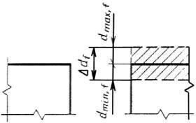ГОСТ 21780-83 (1985)